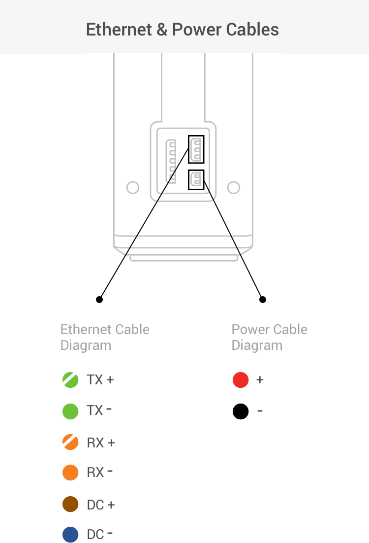 ac200-ethernet-diagram.png