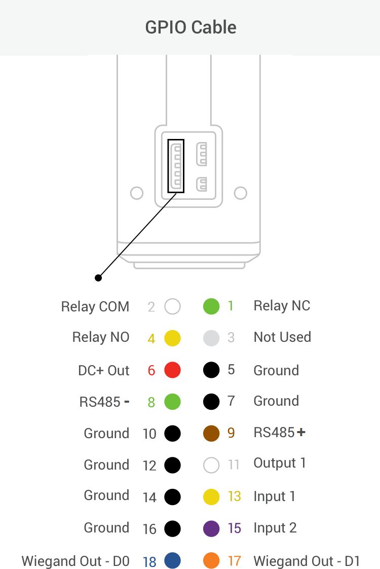 ac200-gpio-diagram.png