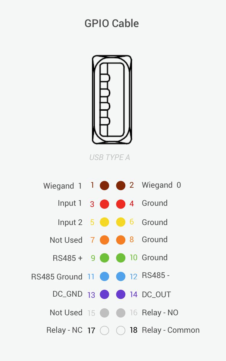 [DIAGRAM_38EU]  T-200/250, 500, 700 Wiring Harness Diagram – SekureID Corp. | T Wiring Harness Diagram |  | SekureID Corp.